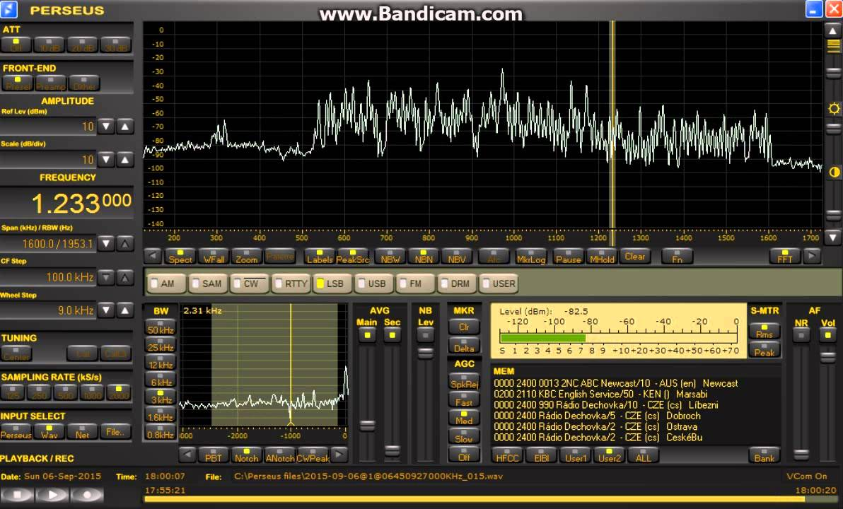 1233 khz monte carlo doualiya 1800 utc for Radio monte carlo doualiya