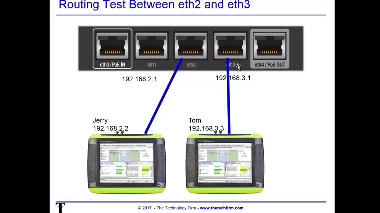 Ubiquiti Edgeport Router Throughput Test Using an XG