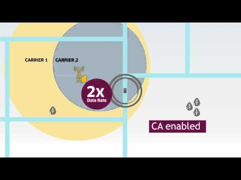 LTE Advanced Carrier Aggregation Explained
