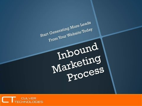 Inbound Marketing - 6 Steps