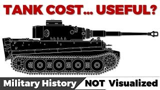 Tank Production Cost a meaningful Factor for Comparison?