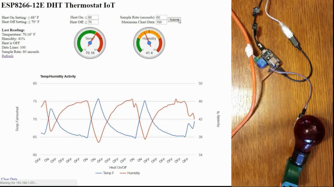 ESP8266-12E DHT Thermostat