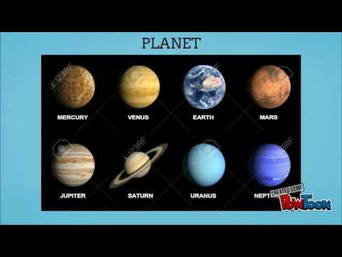 Sistem Suria Solar Systems Lessons Tes Teach
