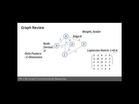 PR-178: Graph Convolutional Network