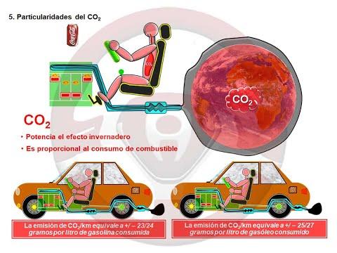 CO2 en motores de gasolina y diésel (5/7)