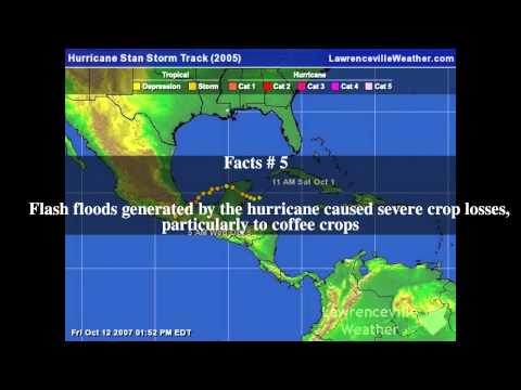 Hurricane Stan Top # 10 Facts