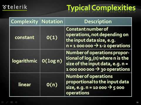 Algorithms and Complexity (2012)