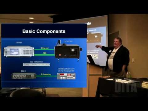 DITA 2011 - Digital Cinema Basics (the Ol' Crank-Twister forum)