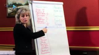 Финансы общественных организаций  Часть 3