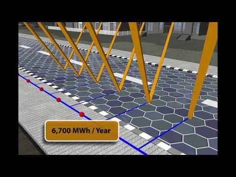 Solar Piezoelectric system