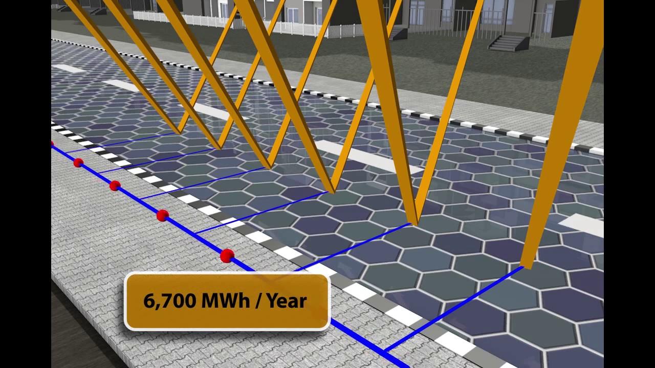 Solar Piezoelectric System Youtube