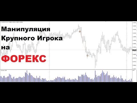 Траст инвест групп форекс форекс конгресс в москве