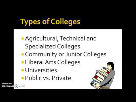 types-of-colleges-and-degrees
