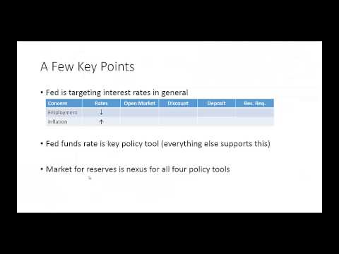 Conventional Policy Tools of the Federal Reserve Lecture