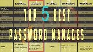 Top 5 Best Password Managers ( Paid and Free ) 2017 By Techelper