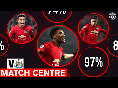Man Utd Vs Liverpool 14 Results