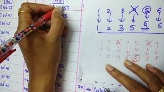 d block tricks to write electronic configuration, Number of unpaired electrons and magnetic moment.