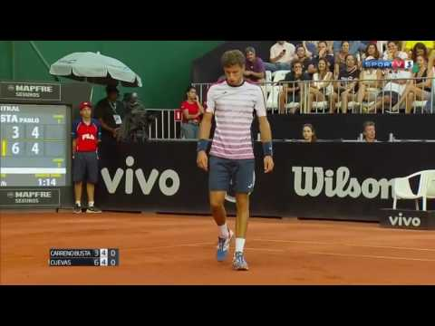 Pablo Cuevas v Pablo Carreno Busta HIGHLIGHTS ATP SAO PAULO 2017