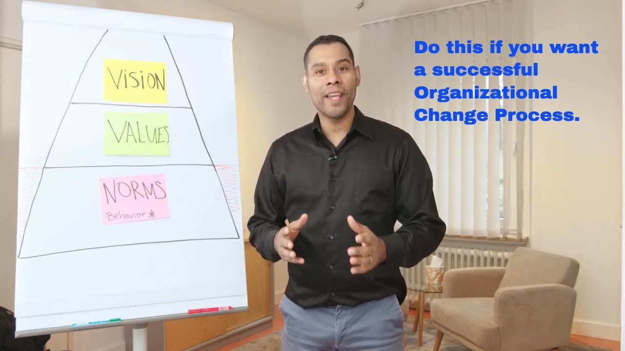 Align these three things and see a smoother change management process.