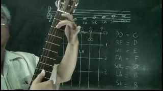Hướng dẫn tập guitar cho người mới bắt đầu BÀI 1