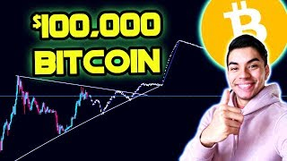 $100,000 Bitcoin in 3 Years / When Bitcoin next All time High