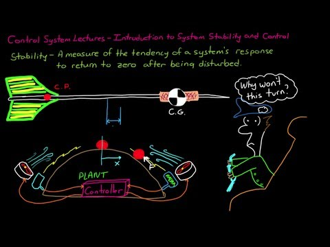 Introduction to System Stability and Control