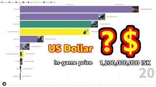 EVE Online - Item price comparison 超高級アイテム値段比較