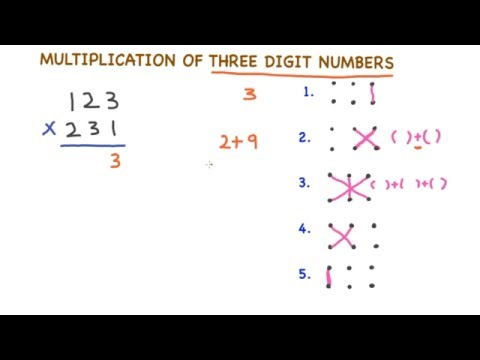 MULTIPLICATION OF THREE DIGIT NUMBERS BY USEING CRISS CROSS METHOD ...