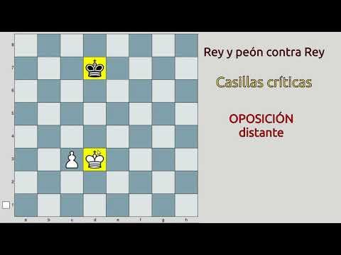 Casillas críticas en el final Rey y peón contra Rey