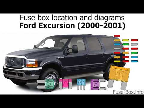 fuse box location and diagrams: ford excursion (2000-2001) - youtube  youtube
