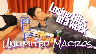 IIFYM Unlimited Macros | Losing 8LBS In A Week | Making Weight | Candy And Donut Refeeds