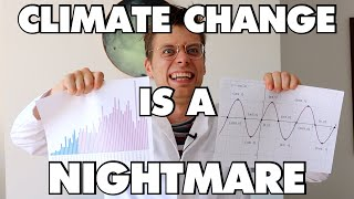 Climate Change Is An Absolute Nightmare - This Is Why