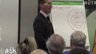Thyroid Seminar with Dr. Aaron Ernst - August 27, 2016