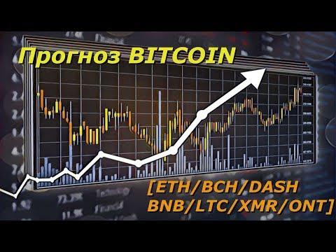 Прогноз курса криптовалют - Bitcoin/BCH/ETH/DASH/XMR/BNB/ONT [15.02.20]