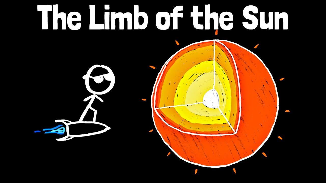 The Limb of the Sun