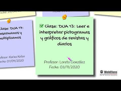 Cuadernos digitales perfil de estudiante