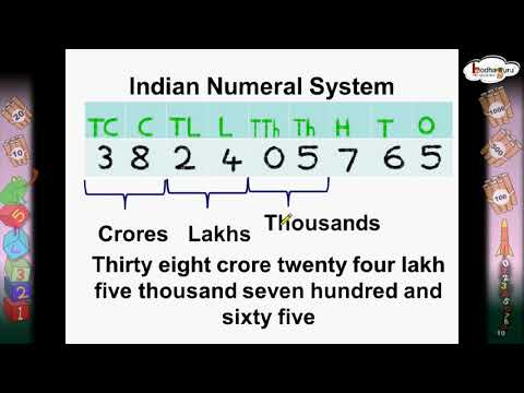 अंक प्रणाली – Indian number system and place values – in Hindi