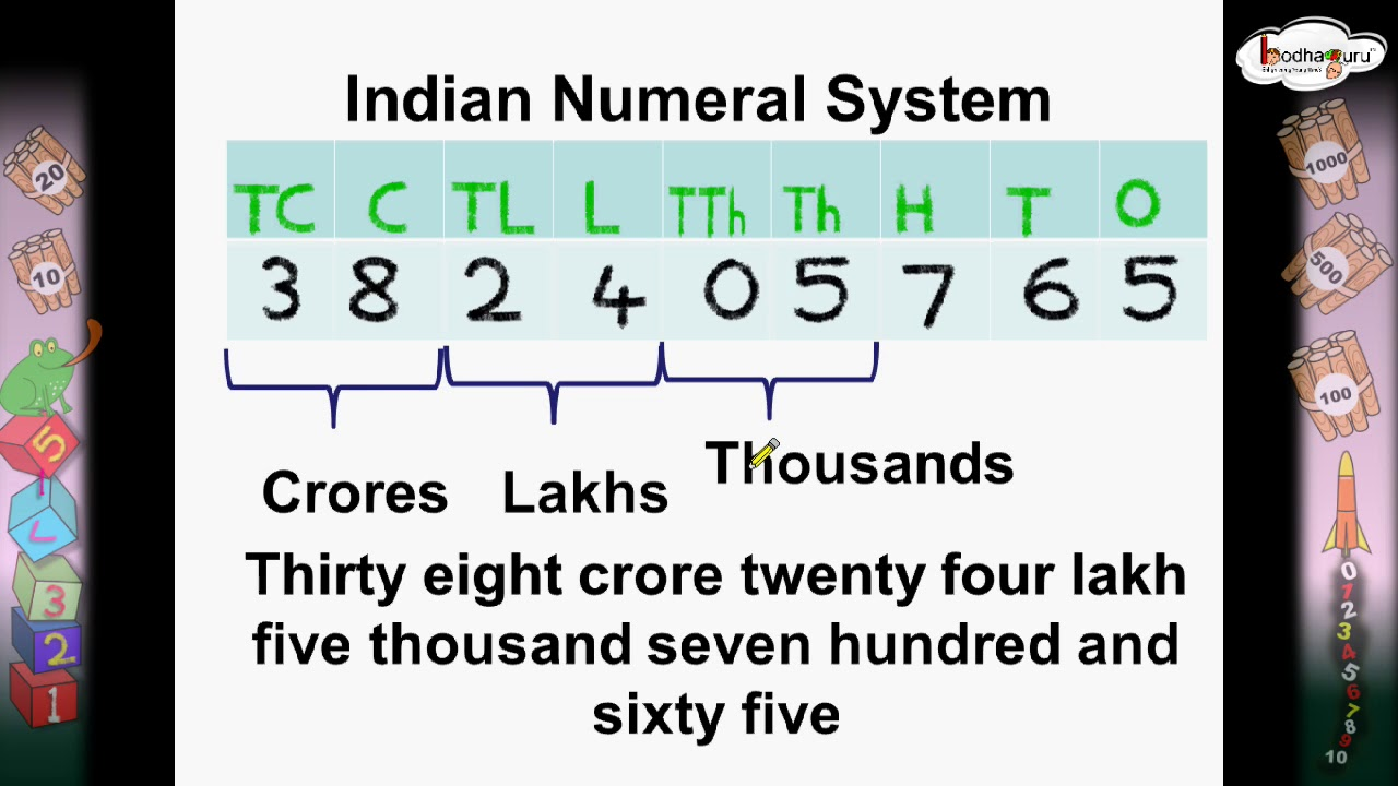 indian number system and place values in hindi also rh youtube