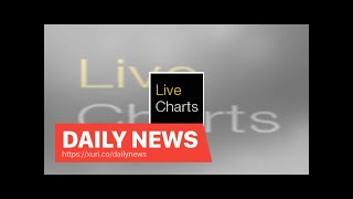 Daily News - Stock market shakes and falls completely