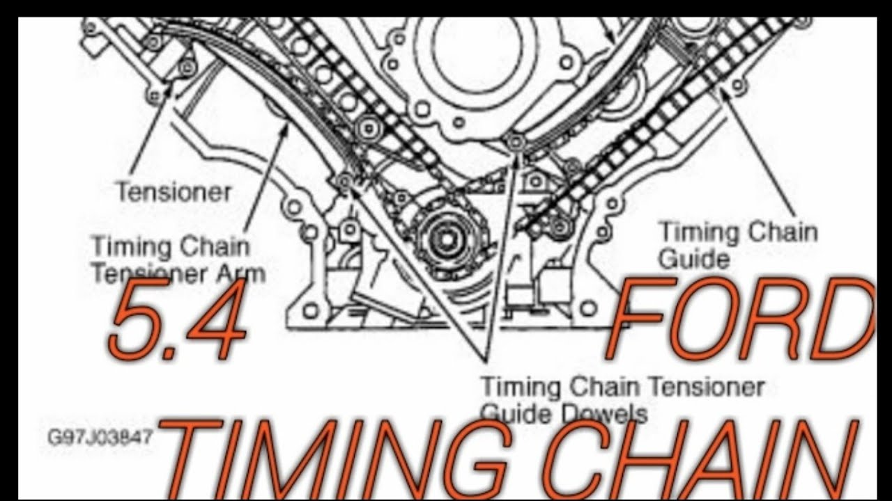 54    Ford    timing chain replacement 54 timing marks  YouTube