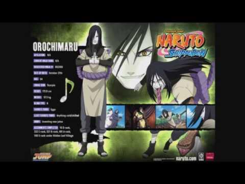 Naruto Characters Profile