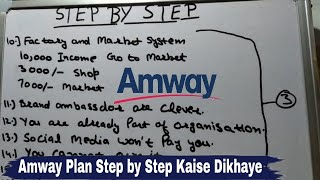 Amway Plan Step by Step Kaise dikhaye, Amway Show The Plan Step by Step (Full Overview) in Hindi