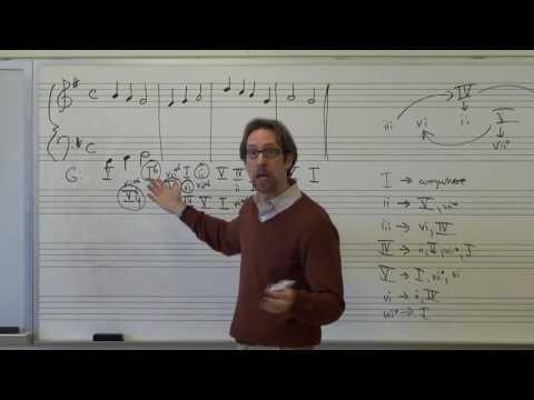 Dr. B Music Theory Lesson 21 (Melody Harmonization)