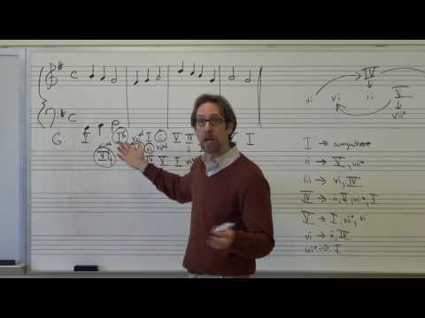 Dr. B Music Theory Lesson 21 (Melody Harmonization)
