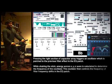 Sound synthesis and feedback control mapping for Digital Music Interfaces using Libmapper