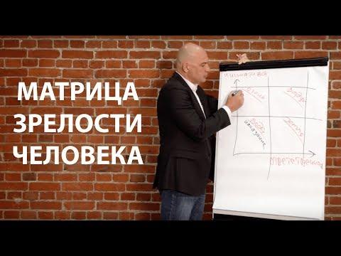Как развить инициативность