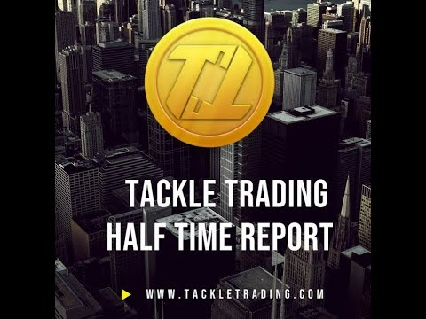 Tackle Trading Halftime Report June 10th 2020 (FED Meeting FOMC, Oil, TSLA, SQ, AMZN, GS)