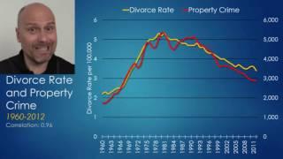Wpływ rozwodu na dzieci | Stefan Molyneux