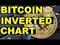 BITCOIN TO $300,000 BY 2021!! The Chart NO ONE Is Watching!! Halving Hype  BTC Price Prediction!