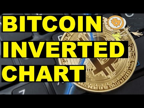 Bitcoin Inverted Chart!? (BTC Dumping To $35,000)